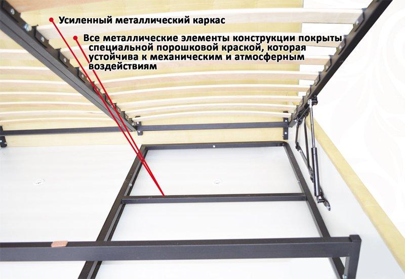 Кровать Novelty VARNA / ВАРНА 7