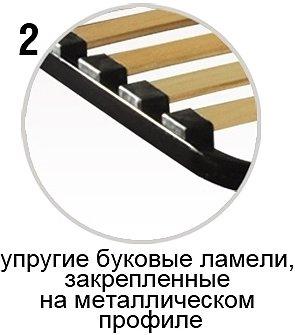 Каркас без ножек с регулятором жесткости Viva STEEL FRAME plus / СТИЛ ФРЕЙМ плюс 2