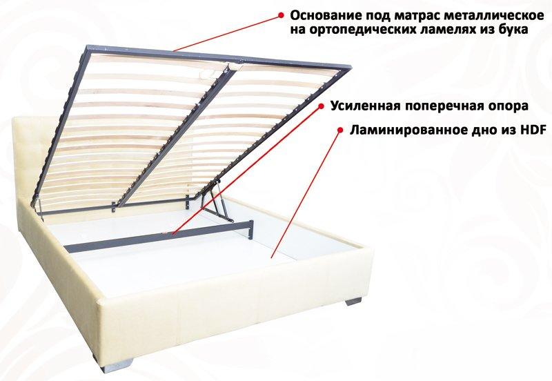 Кровать Novelty SHOKO / ШОКО 3