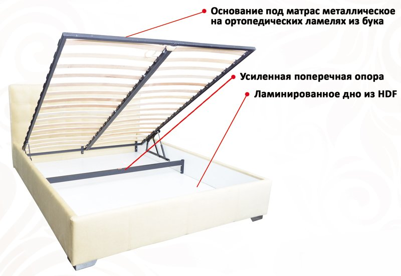 Кровать Novelty VARNA / ВАРНА 3