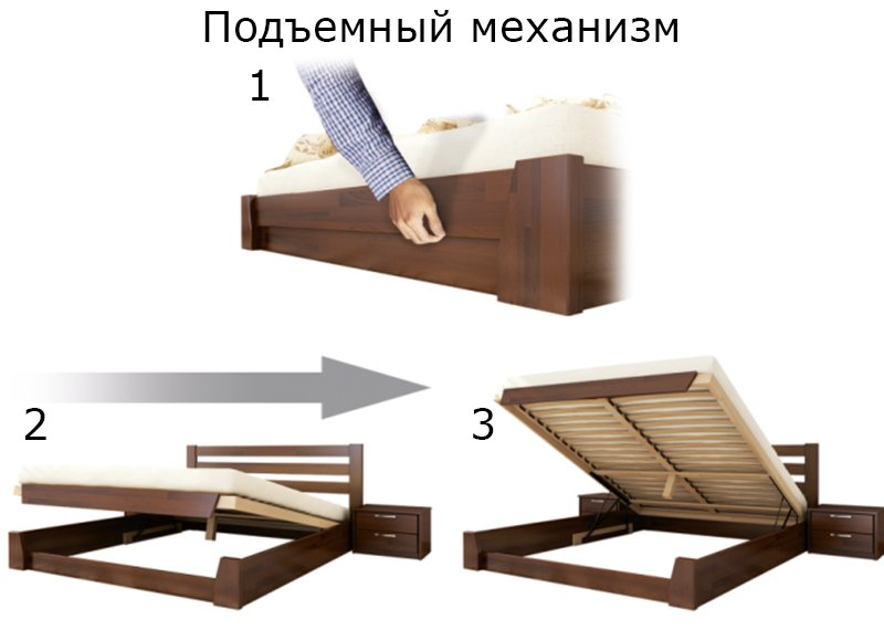 Кровать Estella   SELENA-AURI / СЕЛЕНА-АУРИ 9