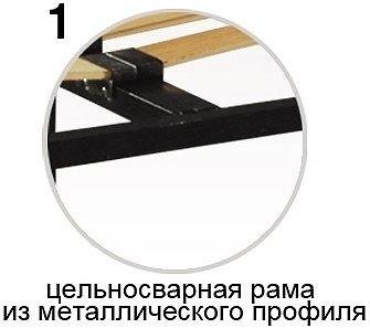Каркас без ножек усиленный STEEL&WOOD EXTRA 1