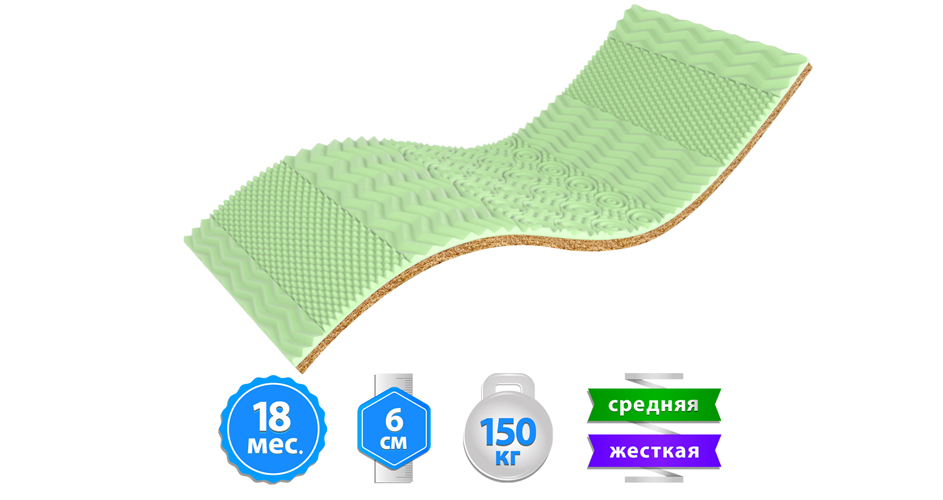 Матрас топпер GREEN KOKOS / ГРИН КОКОС
