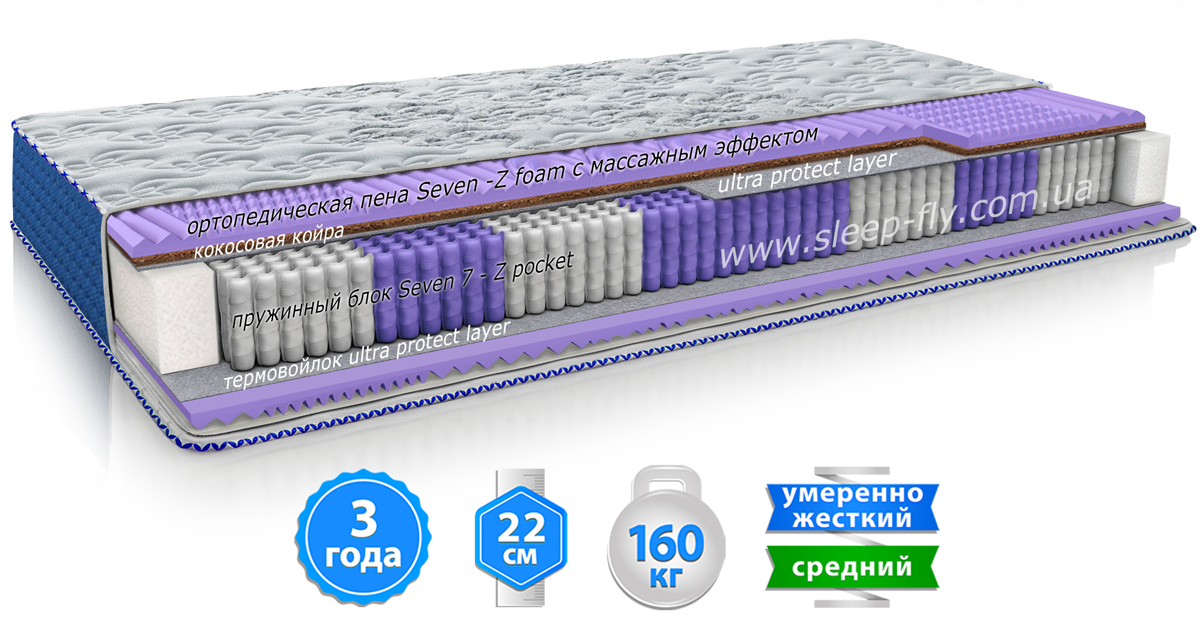 Матрас ORGANZA / ОРГАНЗА (АКЦИЯ -20%)